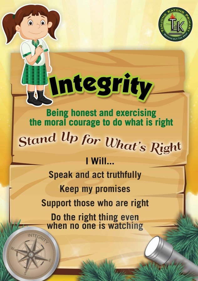 Integrity (its definition, slogan and 4 I Will Statement)